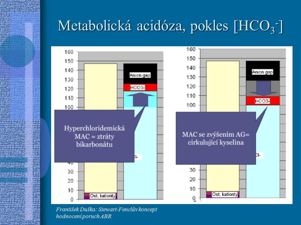 Metabolická acidóza, pokles [HCO3-]